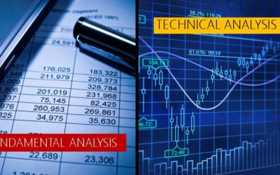 GOLD : Analisa Teknikal Harian 22 Oktober 2020