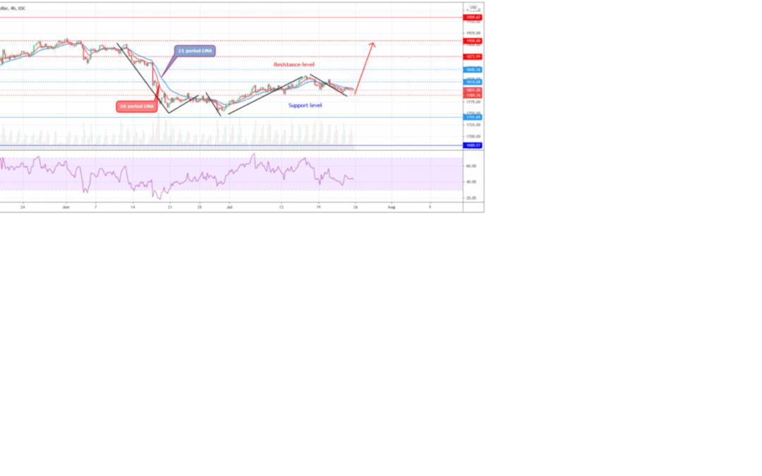Oil slumps over Covid, gold steady
